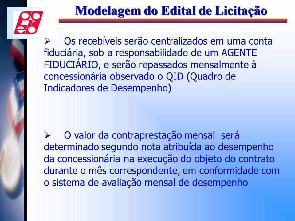 Modelagem do Edital de Licitação Os recebíveis serão centralizados em uma conta fiduciária, sob a responsabilidade de um AGENTE FIDUCIÁRIO, e serão re