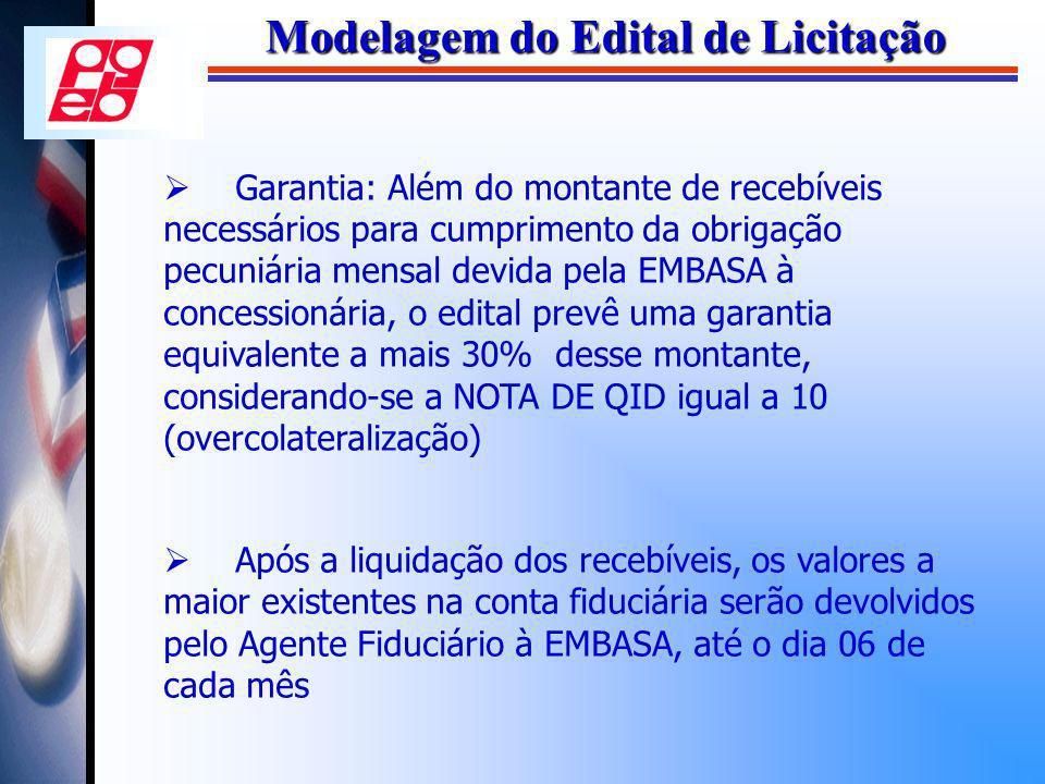 Modelagem do Edital de Licitação Garantia: Além do montante de recebíveis necessários para cumprimento da obrigação pecuniária mensal devida pela EMBA