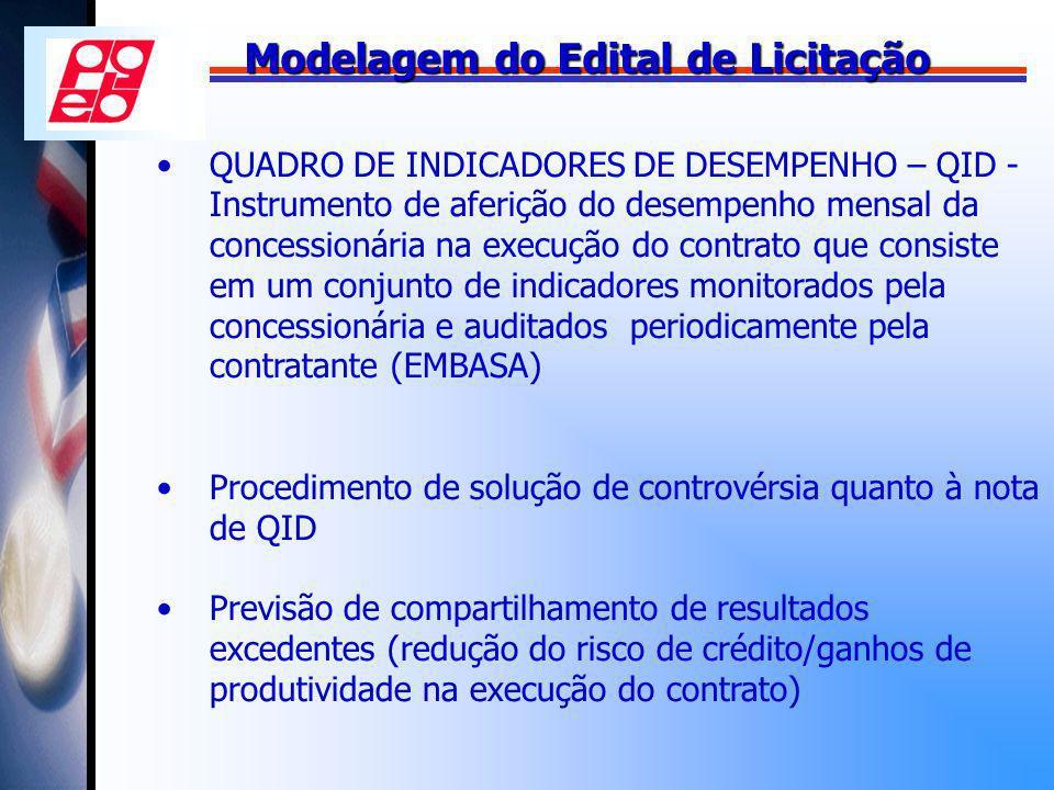 Modelagem do Edital de Licitação QUADRO DE INDICADORES DE DESEMPENHO – QID - Instrumento de aferição do desempenho mensal da concessionária na execuçã