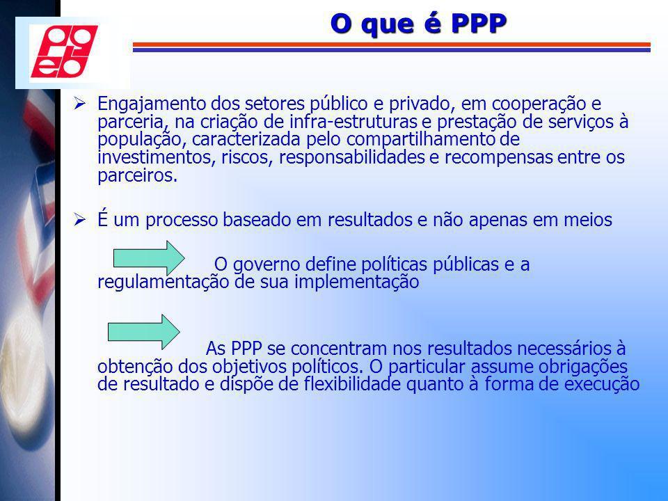 O que é PPP Engajamento dos setores público e privado, em cooperação e parceria, na criação de infra-estruturas e prestação de serviços à população, c
