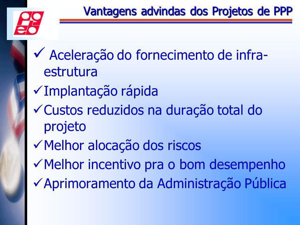 Variedade de Estruturas BOT (build-operate-transfer) – transferência para o setor privado das responsabilidades pelo projeto, construção e operação de uma instalação o que lhe permite um plano de manutenção personalizado ao longo da vida do projeto, facilitando a antecipação e abordagem das necessidades à medida em que elas ocorrem, com redução do risco de agravamento dos problemas e conseqüente maior dispêndio DFBOT/DBFO(design-finance-build-operate-transfer) – o privado projeta, financia, constrói, opera e, afinal, transfere, uma melhoria de infra-estrutura em troca das receitas associadas durante determinado prazo, admitidas as subvenções públicas (construção ou modernização, atualização e expansão de instalação já existente) BOO (build-own-operate) e a CONCESSÃO