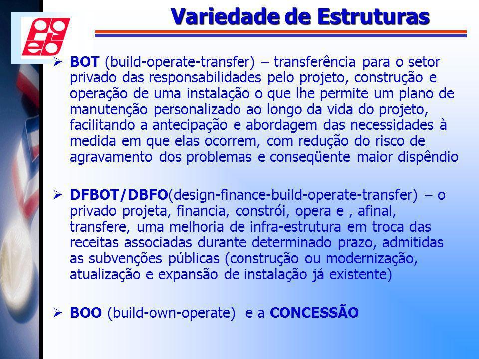 Variedade de Estruturas BOT (build-operate-transfer) – transferência para o setor privado das responsabilidades pelo projeto, construção e operação de