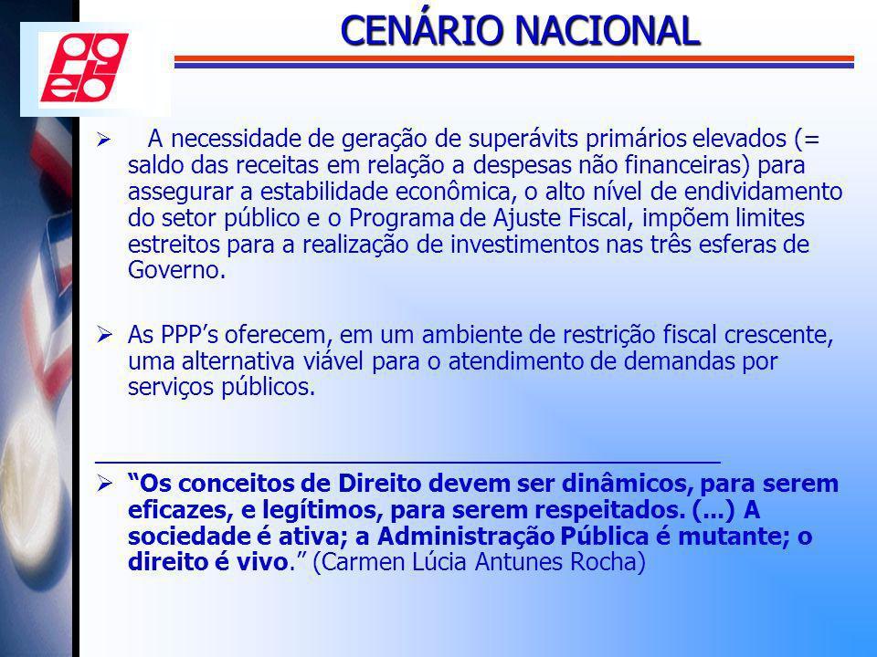 CENÁRIO NACIONAL A necessidade de geração de superávits primários elevados (= saldo das receitas em relação a despesas não financeiras) para assegurar