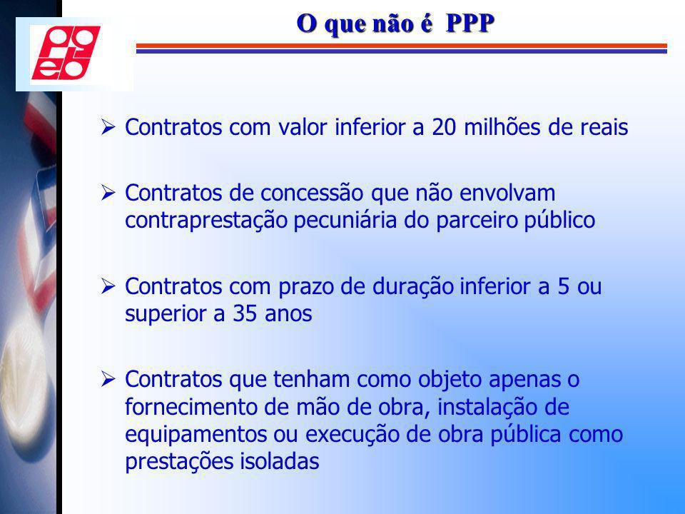 O que não é PPP O que não é PPP Contratos com valor inferior a 20 milhões de reais Contratos de concessão que não envolvam contraprestação pecuniária
