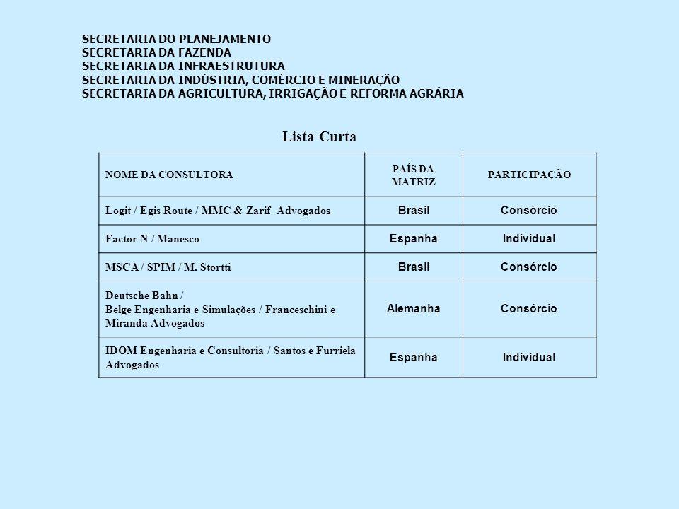 Qualificações da equipe IDOM / Santos e Furriela Advogados NomeCargo Formação Acadêmica ExperiênciaSub-Total Juan L.