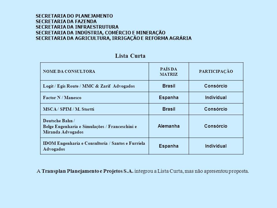 Sistema de Avaliação Foram avaliados: Experiência da instituição em trabalhos semelhantes.