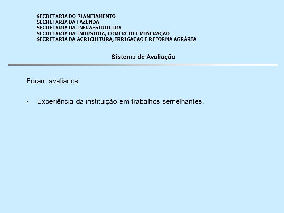 PONTUAÇÃO Experiência da Empresa Pontuação Máxima: 10 EmpresasNotas Logit e Egis10 MCSA/SPIM10 DB e Belge10 Fator.N10 IDOM10 SECRETARIA DO PLANEJAMENTO SECRETARIA DA FAZENDA SECRETARIA DA INFRAESTRUTURA SECRETARIA DA INDÚSTRIA, COMÉRCIO E MINERAÇÃO SECRETARIA DA AGRICULTURA, IRRIGAÇÃO E REFORMA AGRÁRIA