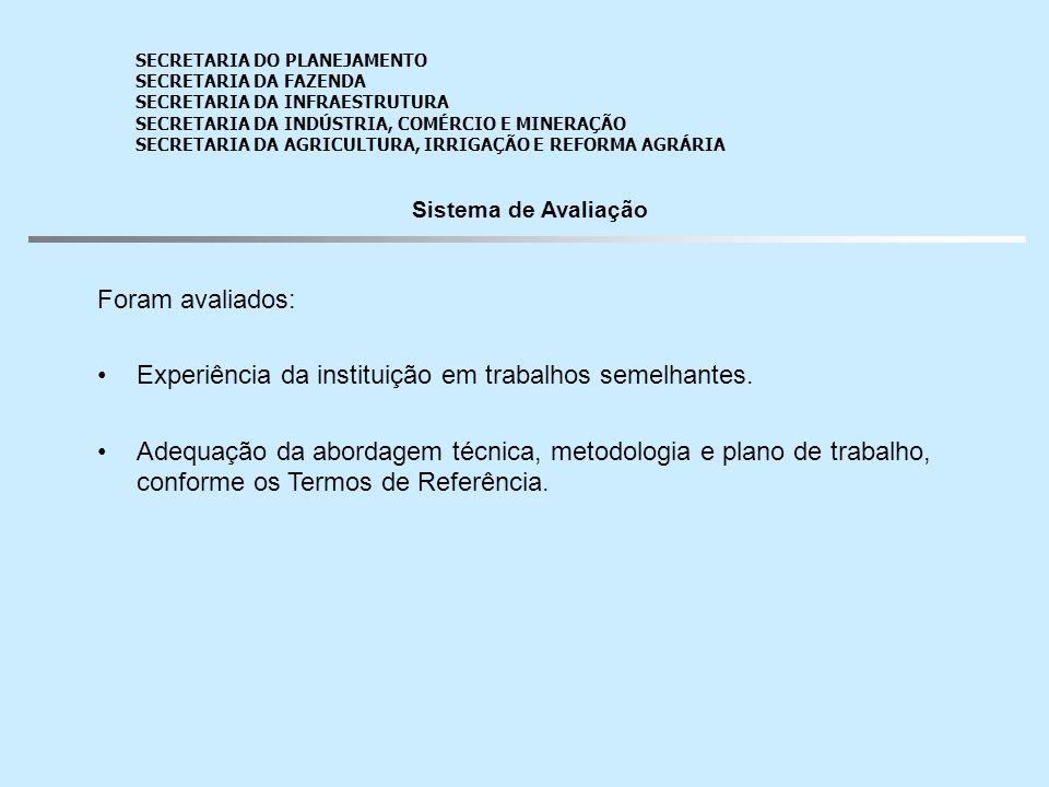 Sistema de Avaliação Foram avaliadas: Experiência da instituição em trabalhos semelhantes.