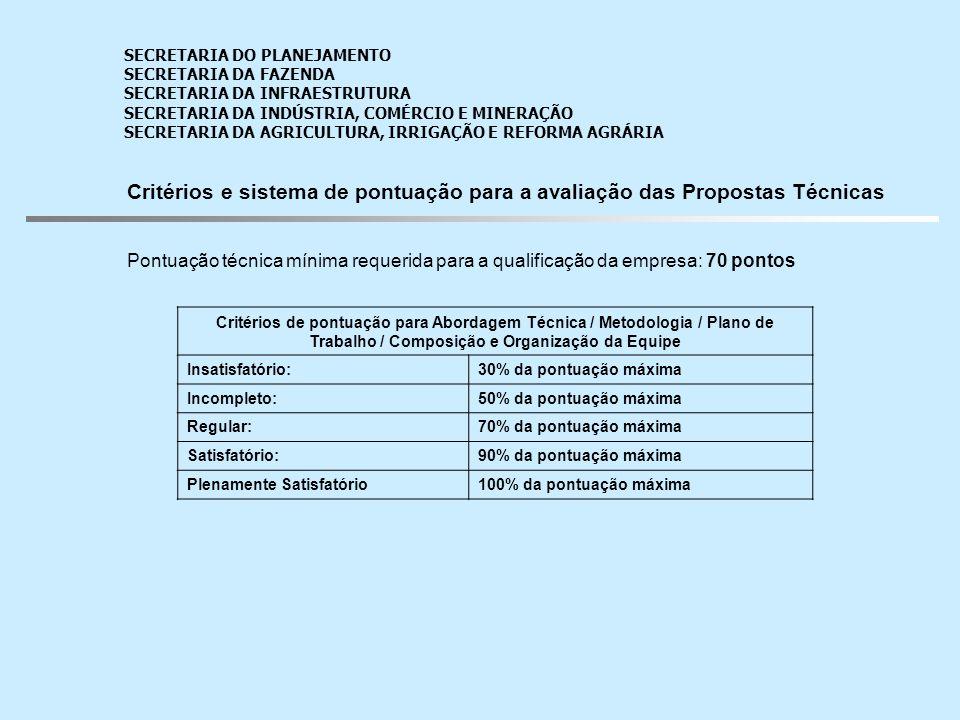 Critérios e sistema de pontuação para a avaliação das Propostas Técnicas Pontuação técnica mínima requerida para a qualificação da empresa: 70 pontos Critérios de pontuação para Abordagem Técnica / Metodologia / Plano de Trabalho / Composição e Organização da Equipe Insatisfatório:30% da pontuação máxima Incompleto:50% da pontuação máxima Regular:70% da pontuação máxima Satisfatório:90% da pontuação máxima Plenamente Satisfatório100% da pontuação máxima A pontuação de cada item avaliado considerar os seguintes critérios em pesos percentuais de relevância: 1) Qualificações Gerais 10% 2) Adequação para a Consultoria 90% Peso Total: 100% SECRETARIA DO PLANEJAMENTO SECRETARIA DA FAZENDA SECRETARIA DA INFRAESTRUTURA SECRETARIA DA INDÚSTRIA, COMÉRCIO E MINERAÇÃO SECRETARIA DA AGRICULTURA, IRRIGAÇÃO E REFORMA AGRÁRIA