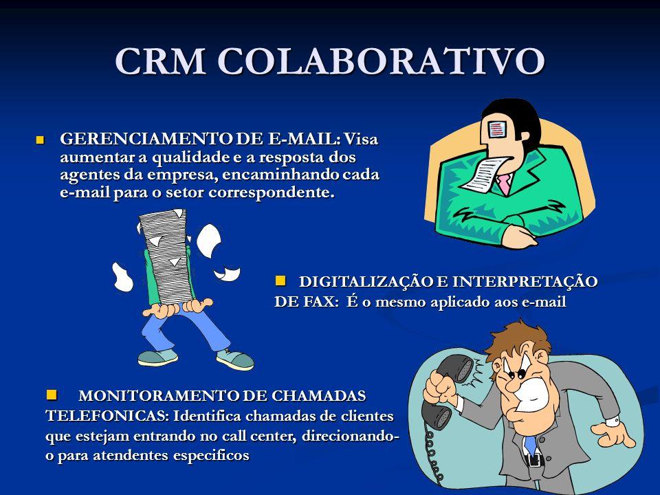 CRM COLABORATIVO GERENCIAMENTO DE E-MAIL: Visa aumentar a qualidade e a resposta dos agentes da empresa, encaminhando cada e-mail para o setor correspondente.