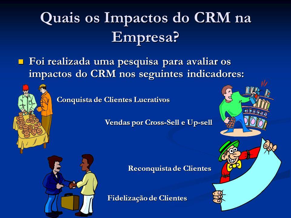 Quais os Impactos do CRM na Empresa.