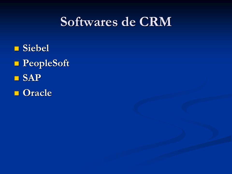 Softwares de CRM Siebel Siebel PeopleSoft PeopleSoft SAP SAP Oracle Oracle