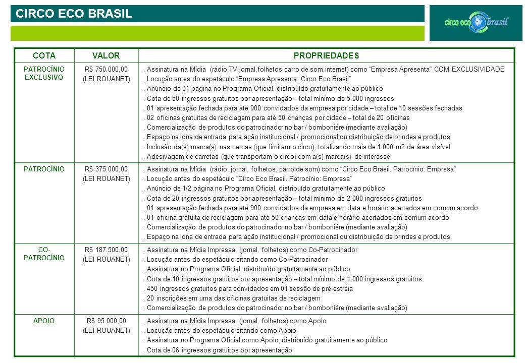 CIRCO ECO BRASIL COTAVALORPROPRIEDADES PATROCÍNIO EXCLUSIVO R$ 750.000,00 (LEI ROUANET). Assinatura na Mídia (rádio,TV,jornal,folhetos,carro de som,in
