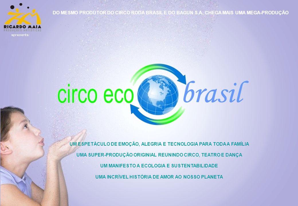 A Ricardo Maia Produções Artísticas que realizou, com grande sucesso, produções que revolucionaram o circo na America Latina, como o Circo Roda Brasil (mais de 150 mil pessoas em 15 cidades brasileiras) e Bagun S.A.
