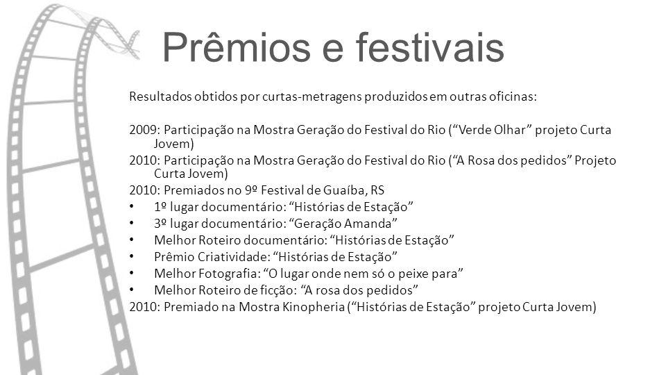 Prêmios e festivais Resultados obtidos por curtas-metragens produzidos em outras oficinas: 2009: Participação na Mostra Geração do Festival do Rio (Ve