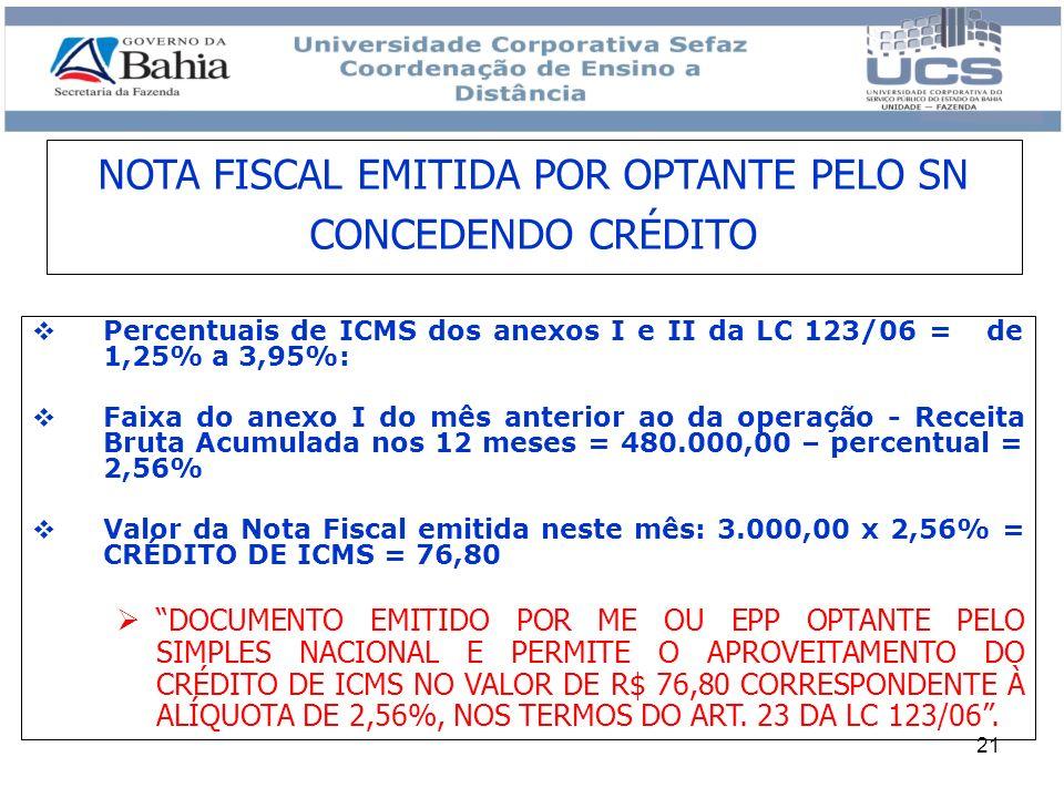 21 NOTA FISCAL EMITIDA POR OPTANTE PELO SN CONCEDENDO CRÉDITO Percentuais de ICMS dos anexos I e II da LC 123/06 = de 1,25% a 3,95%: Faixa do anexo I