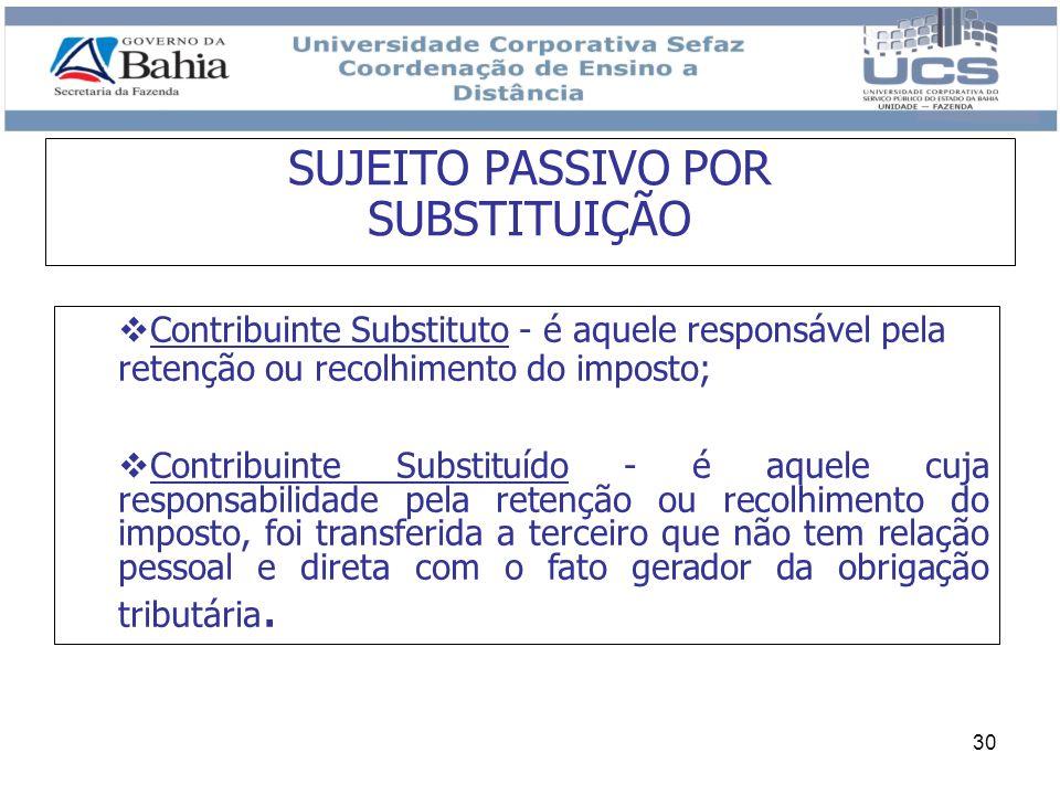 30 Contribuinte Substituto - é aquele responsável pela retenção ou recolhimento do imposto; Contribuinte Substituído - é aquele cuja responsabilidade