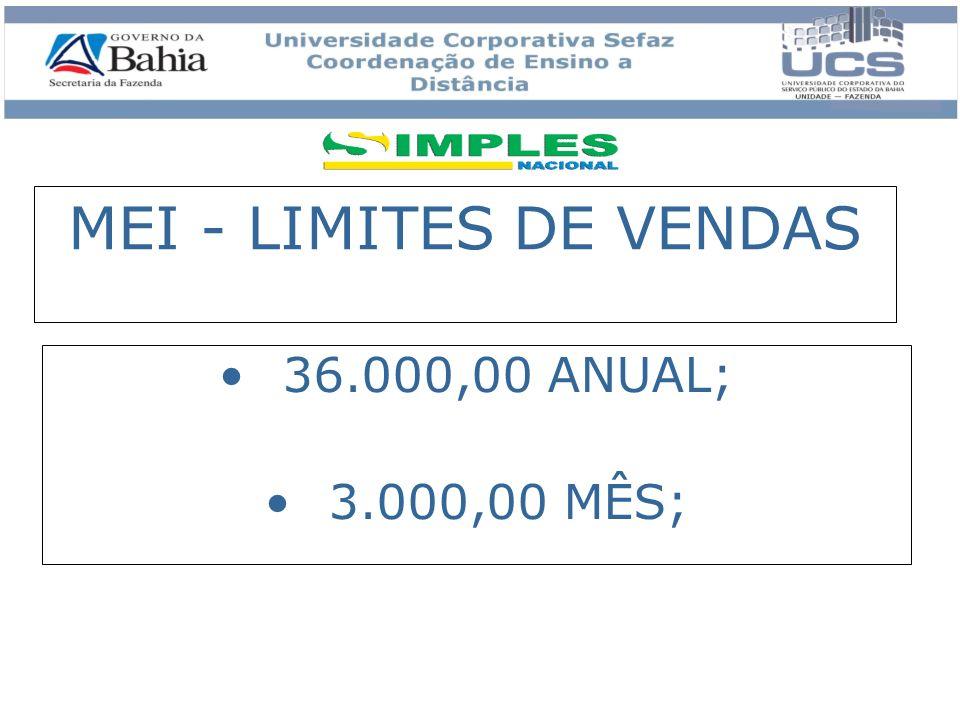 MEI - LIMITES DE VENDAS 36.000,00 ANUAL; 3.000,00 MÊS;