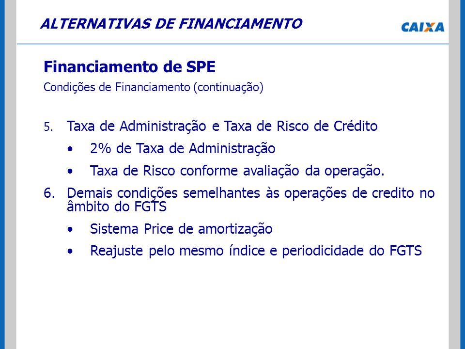 ALTERNATIVAS DE FINANCIAMENTO Financiamento de SPE Condições de Financiamento (continuação) 5. Taxa de Administração e Taxa de Risco de Crédito 2% de