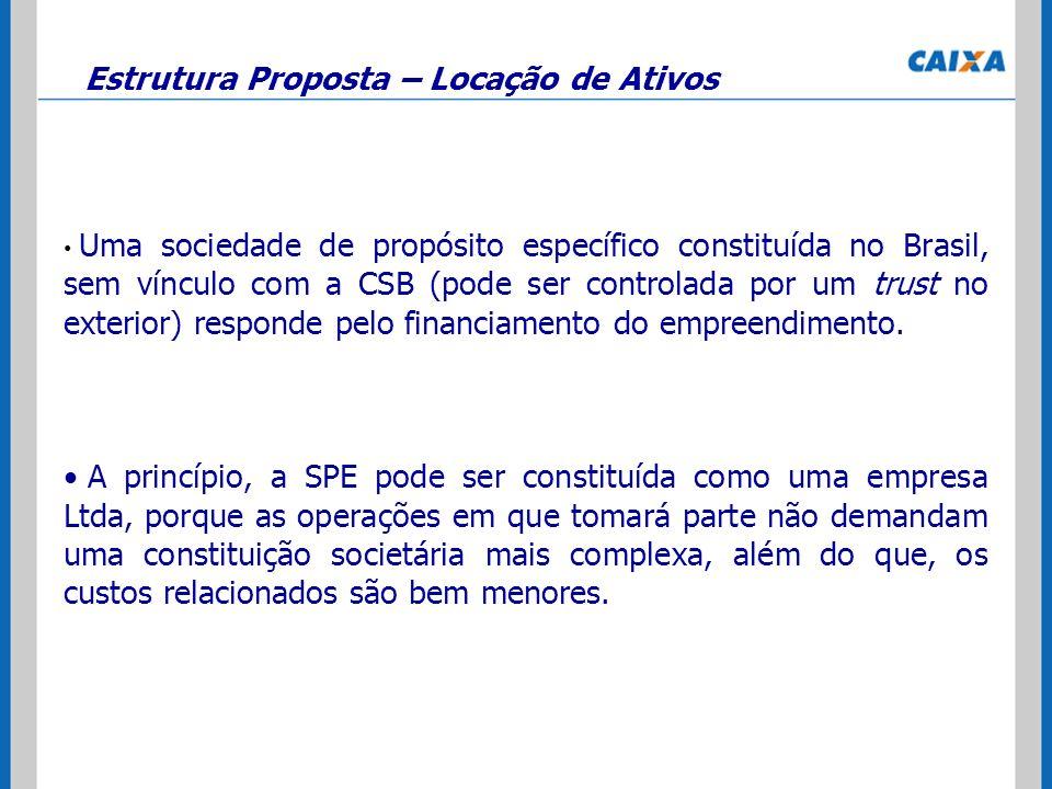 Uma sociedade de propósito específico constituída no Brasil, sem vínculo com a CSB (pode ser controlada por um trust no exterior) responde pelo financ