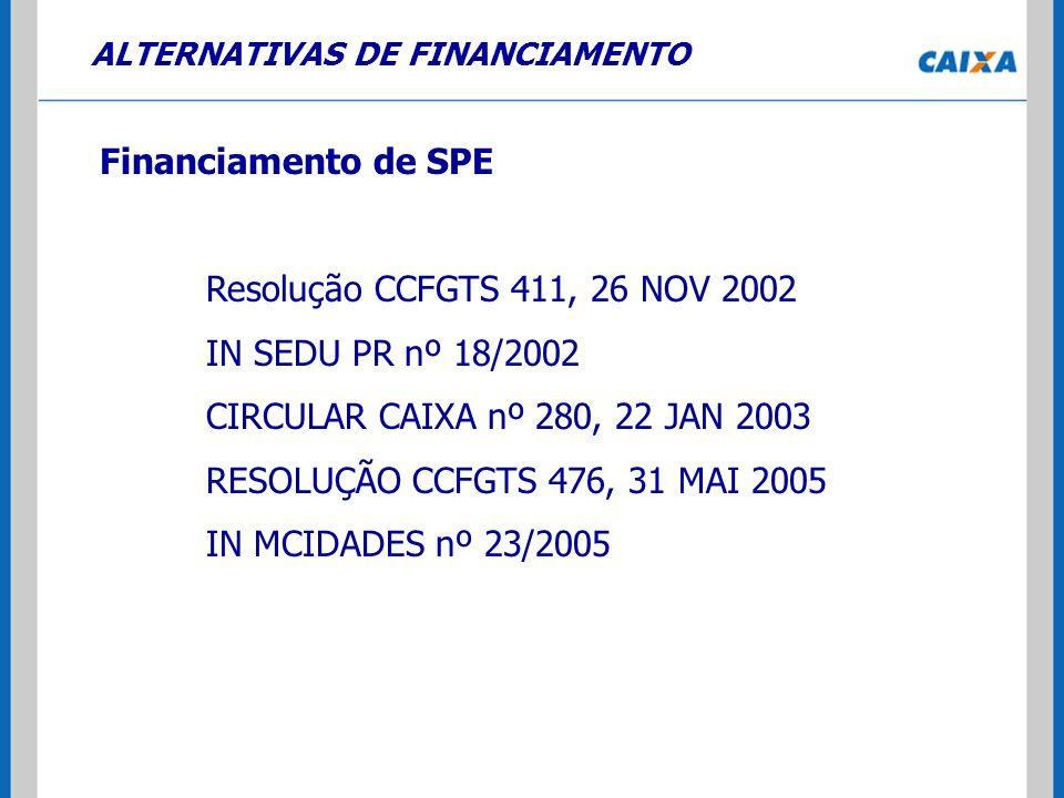 ALTERNATIVAS DE FINANCIAMENTO Financiamento de SPE Resolução CCFGTS 411, 26 NOV 2002 IN SEDU PR nº 18/2002 CIRCULAR CAIXA nº 280, 22 JAN 2003 RESOLUÇÃ