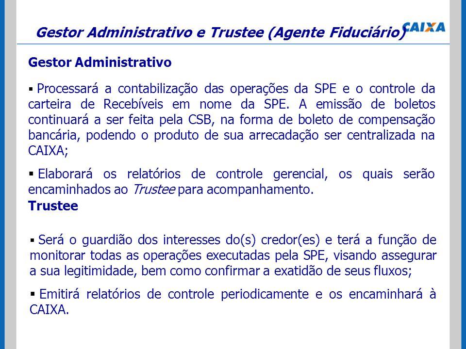 Gestor Administrativo e Trustee (Agente Fiduciário) Processará a contabilização das operações da SPE e o controle da carteira de Recebíveis em nome da