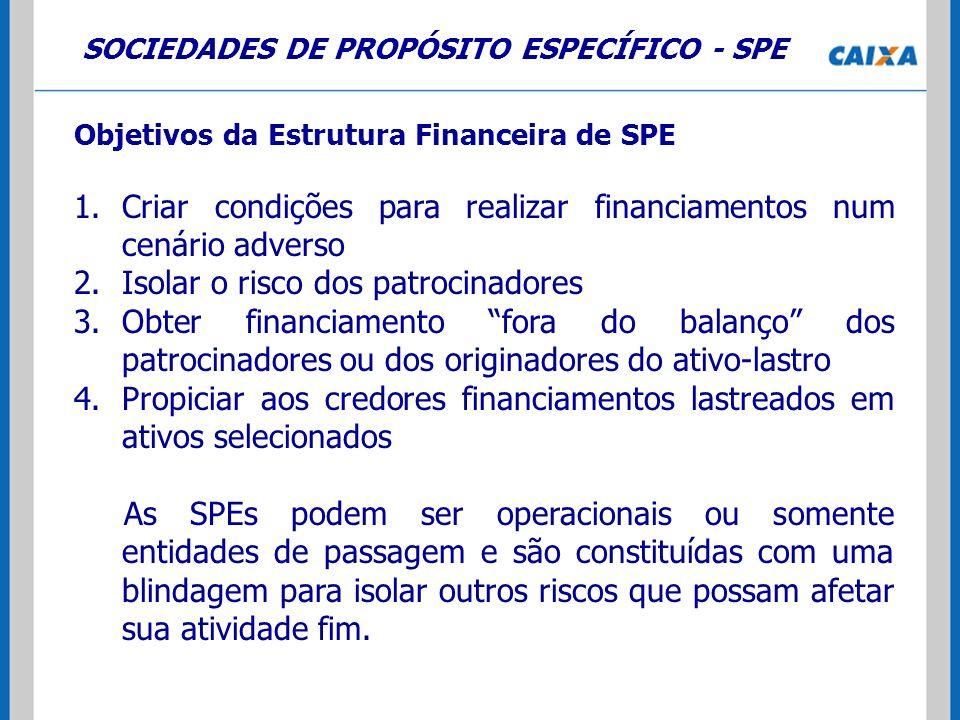 SOCIEDADES DE PROPÓSITO ESPECÍFICO - SPE Objetivos da Estrutura Financeira de SPE 1.Criar condições para realizar financiamentos num cenário adverso 2