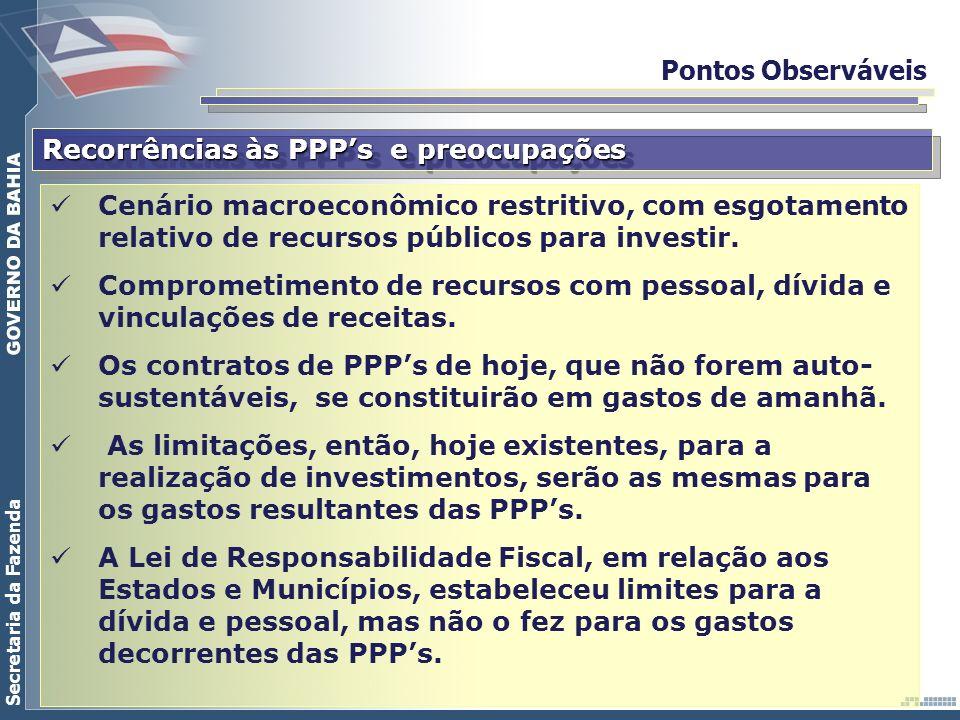 Secretaria da Fazenda Pontos Observáveis Recorrências às PPPs e preocupações Cenário macroeconômico restritivo, com esgotamento relativo de recursos p