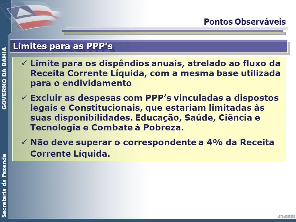 Secretaria da Fazenda Pontos Observáveis Limites para as PPPs Limite para os dispêndios anuais, atrelado ao fluxo da Receita Corrente Líquida, com a m