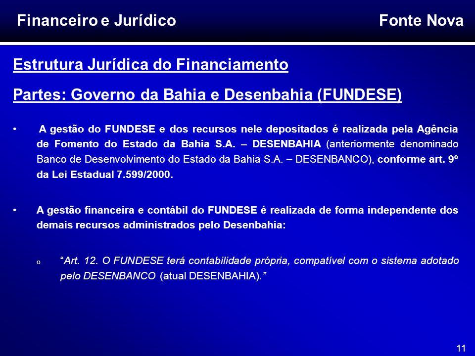 Fonte Nova 11 Financeiro e Jurídico Estrutura Jurídica do Financiamento Partes: Governo da Bahia e Desenbahia (FUNDESE) A gestão do FUNDESE e dos recu