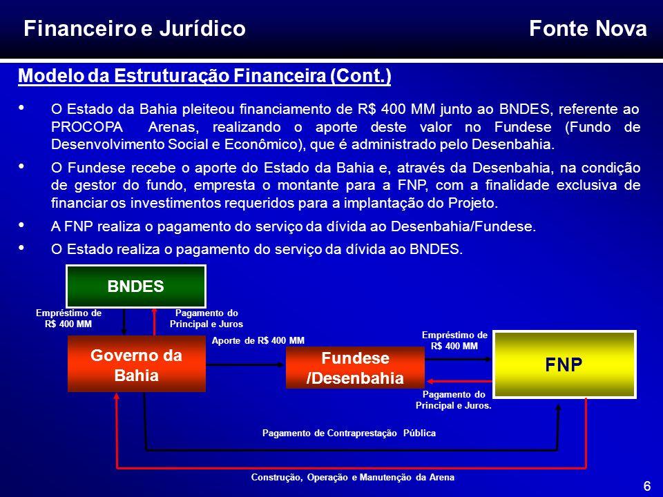 Fonte Nova 6 Governo da Bahia Financeiro e Jurídico Modelo da Estruturação Financeira (Cont.) O Estado da Bahia pleiteou financiamento de R$ 400 MM ju