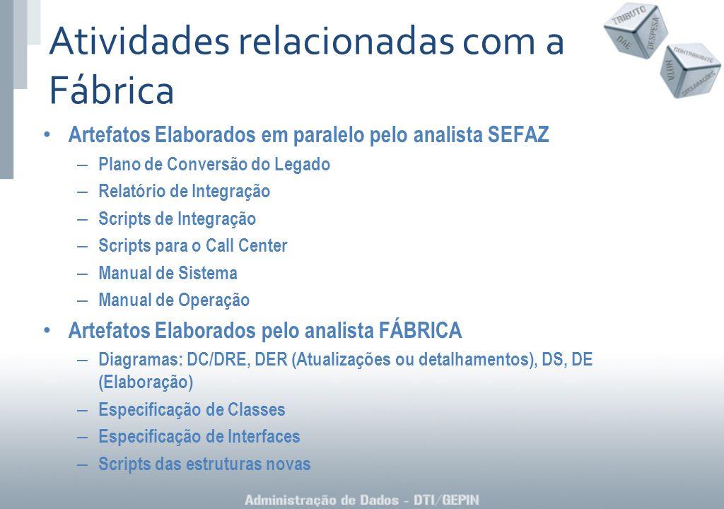 Artefatos Elaborados em paralelo pelo analista SEFAZ – Plano de Conversão do Legado – Relatório de Integração – Scripts de Integração – Scripts para o