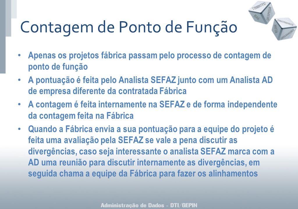 Apenas os projetos fábrica passam pelo processo de contagem de ponto de função A pontuação é feita pelo Analista SEFAZ junto com um Analista AD de emp