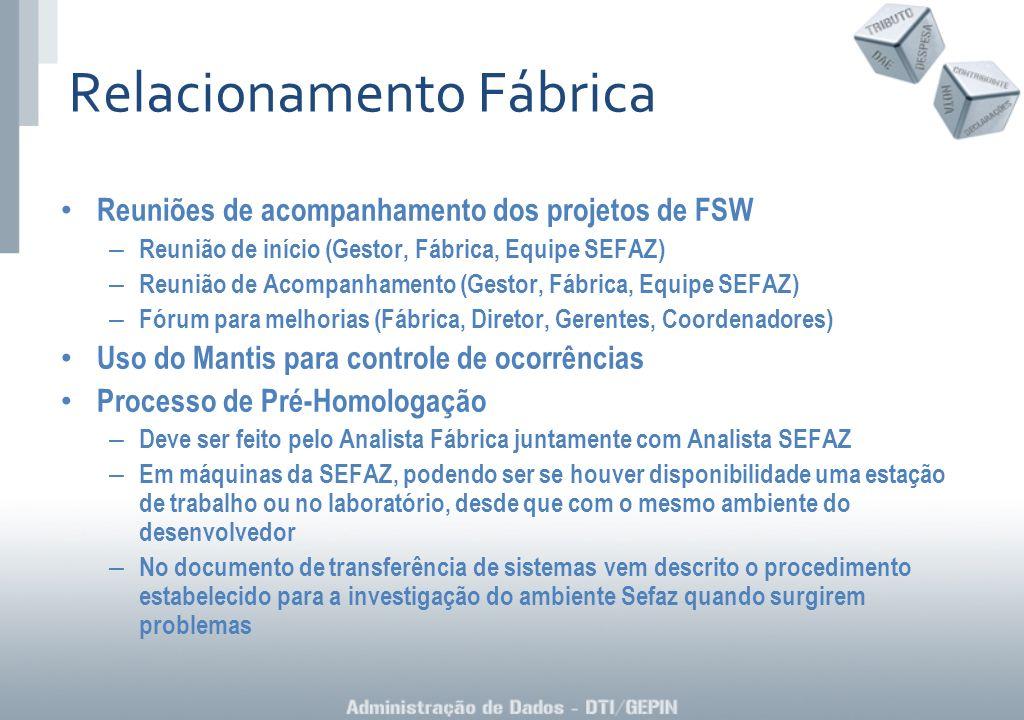 Reuniões de acompanhamento dos projetos de FSW – Reunião de início (Gestor, Fábrica, Equipe SEFAZ) – Reunião de Acompanhamento (Gestor, Fábrica, Equip