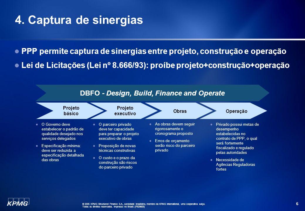 ABCD © 2005 KPMG Structured Finance S.A., sociedade brasileira, membro da KPMG International, uma cooperativa suíça.