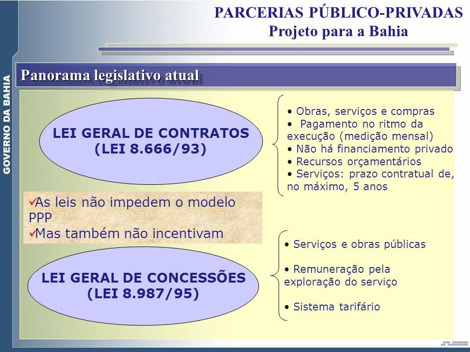 Panorama legislativo atual LEI GERAL DE CONTRATOS (LEI 8.666/93) LEI GERAL DE CONCESSÕES (LEI 8.987/95) Obras, serviços e compras Pagamento no ritmo d