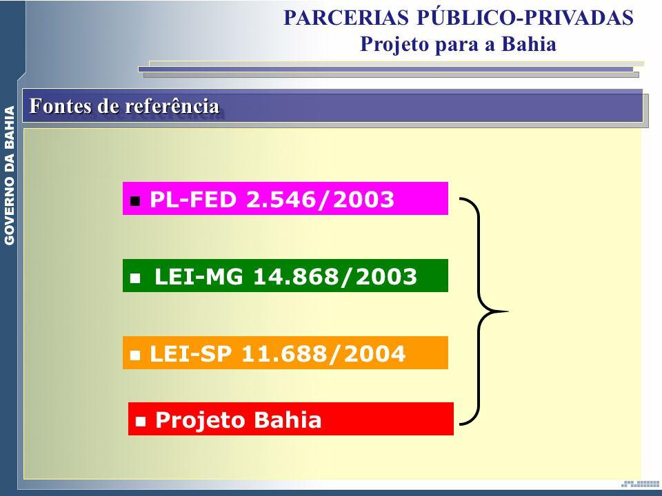 Fontes de referência LEI-MG 14.868/2003 PL-FED 2.546/2003 LEI-SP 11.688/2004 Projeto Bahia PARCERIAS PÚBLICO-PRIVADAS Projeto para a Bahia