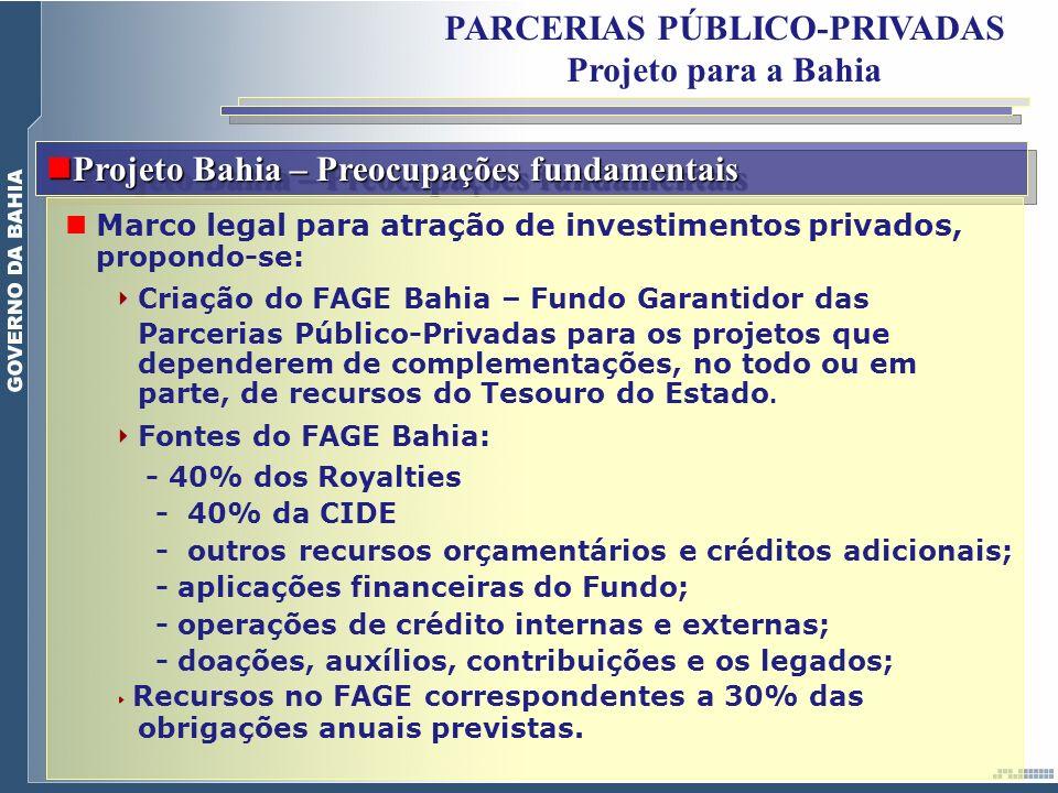 Projeto Bahia – Preocupações fundamentais Projeto Bahia – Preocupações fundamentais Marco legal para atração de investimentos privados, propondo-se: C
