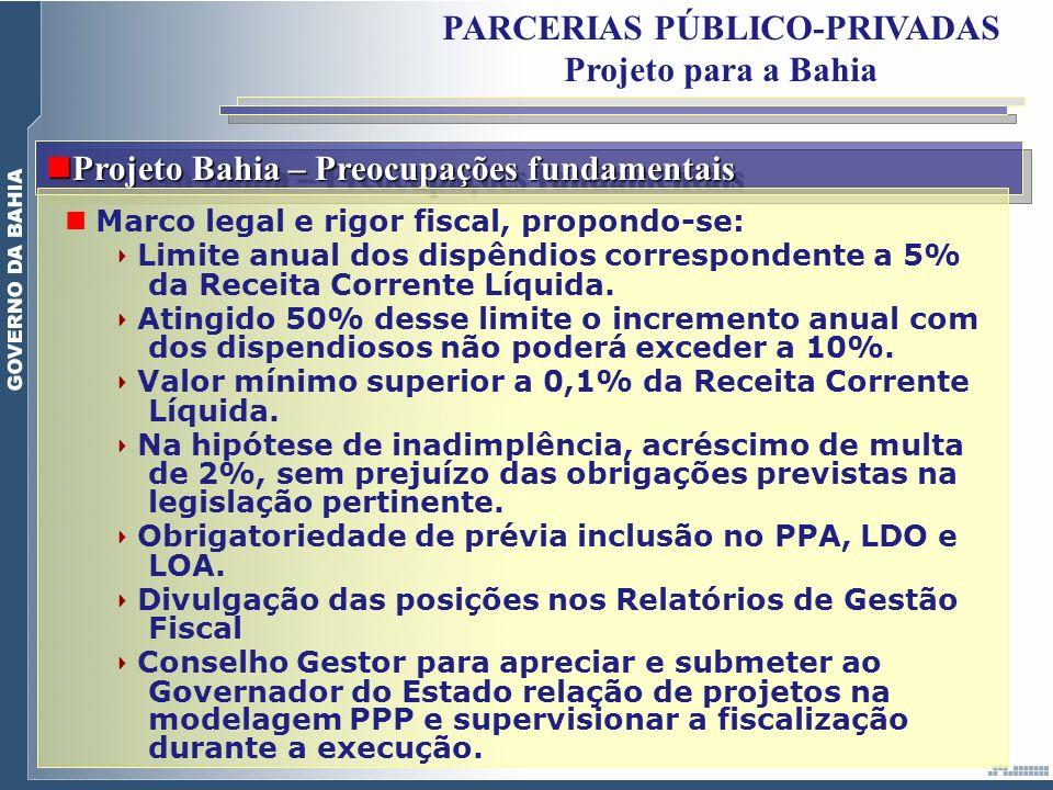 Projeto Bahia – Preocupações fundamentais Projeto Bahia – Preocupações fundamentais Marco legal e rigor fiscal, propondo-se: Limite anual dos dispêndi