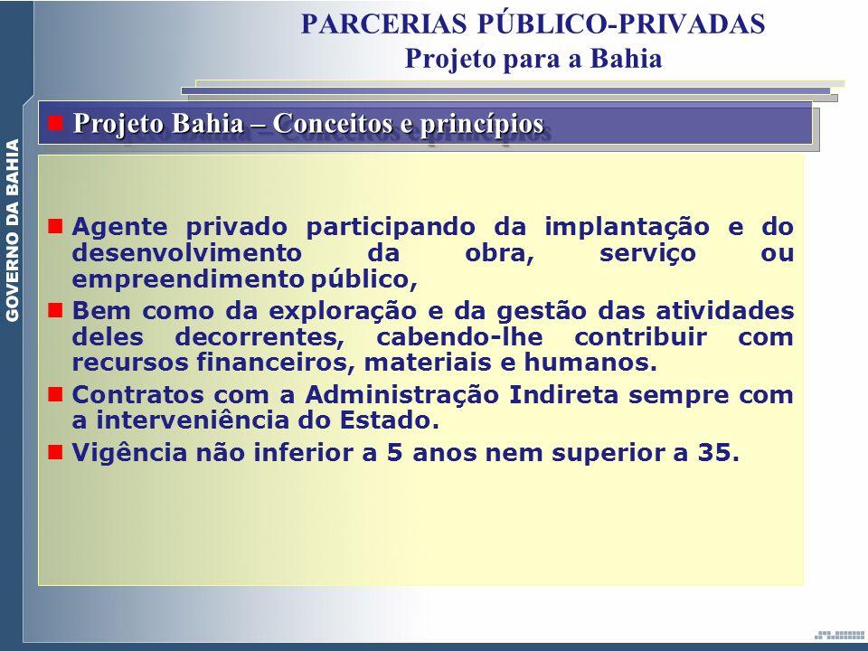 Projeto Bahia – Conceitos e princípios Agente privado participando da implantação e do desenvolvimento da obra, serviço ou empreendimento público, Bem