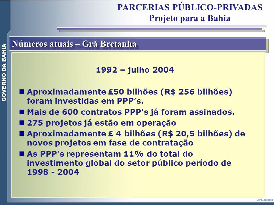 Números atuais – Grã Bretanha PARCERIAS PÚBLICO-PRIVADAS Projeto para a Bahia 1992 – julho 2004 Aproximadamente £50 bilhões (R$ 256 bilhões) foram inv