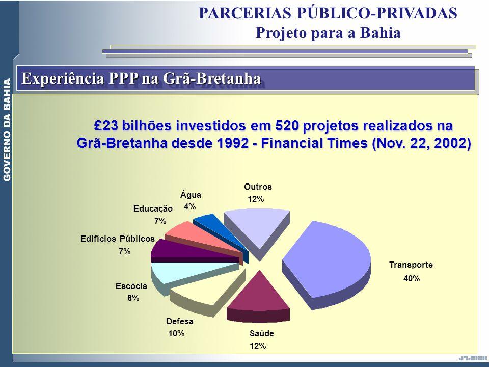 Experiência PPP na Grã-Bretanha £23 bilhões investidos em 520 projetos realizados na Grã-Bretanha desde 1992 - Financial Times (Nov. 22, 2002) Transpo