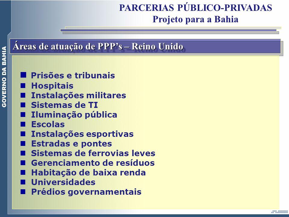 Áreas de atuação de PPPs – Reino Unido PARCERIAS PÚBLICO-PRIVADAS Projeto para a Bahia Prisões e tribunais Hospitais Instalações militares Sistemas de
