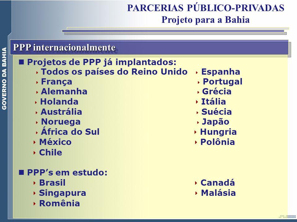 PPP internacionalmente Projetos de PPP já implantados: Todos os países do Reino Unido Espanha França Portugal Alemanha Grécia Holanda Itália Austrália