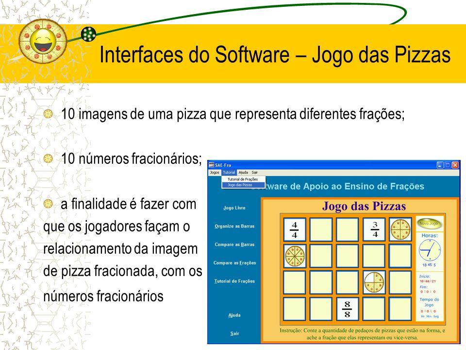 Interfaces do Software – Jogo das Pizzas 10 imagens de uma pizza que representa diferentes frações; 10 números fracionários; a finalidade é fazer com