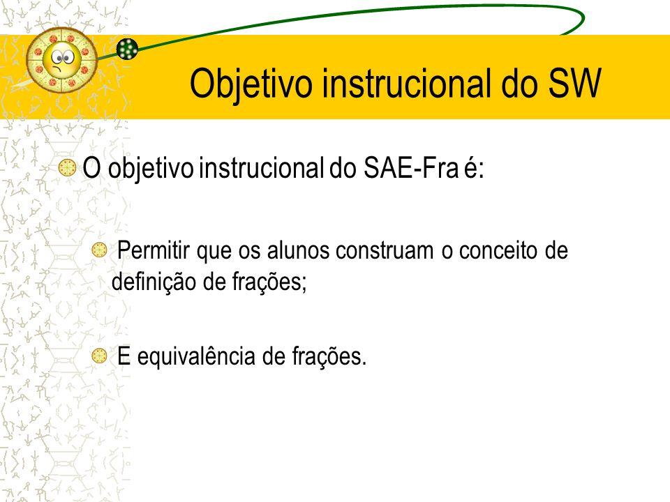 Objetivo instrucional do SW O objetivo instrucional do SAE-Fra é: Permitir que os alunos construam o conceito de definição de frações; E equivalência