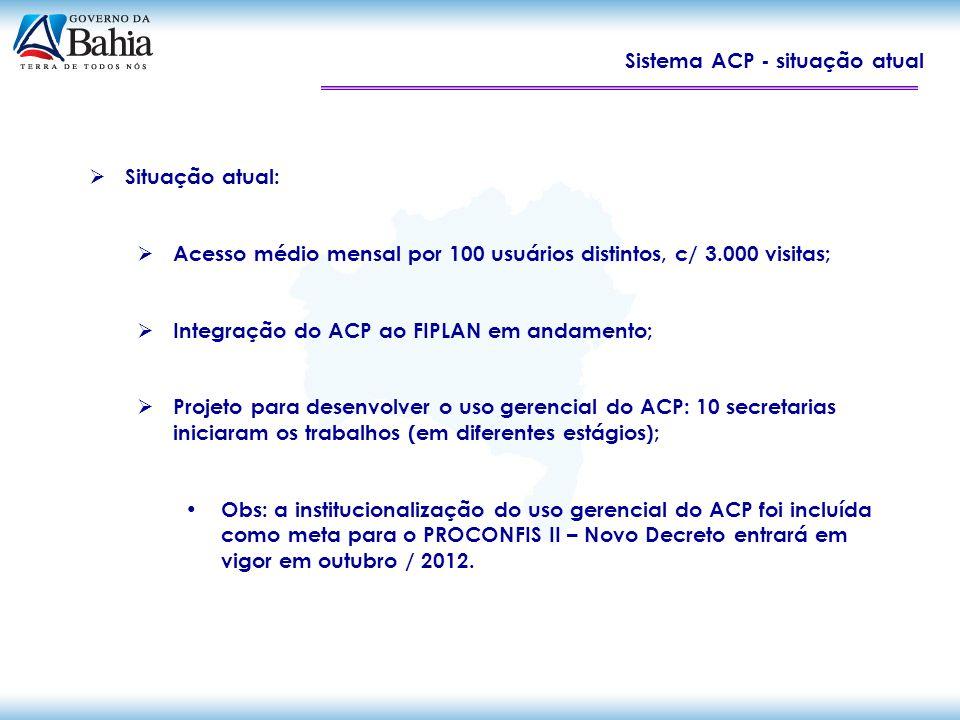 Sistema ACP - situação atual Situação atual: Acesso médio mensal por 100 usuários distintos, c/ 3.000 visitas; Integração do ACP ao FIPLAN em andament