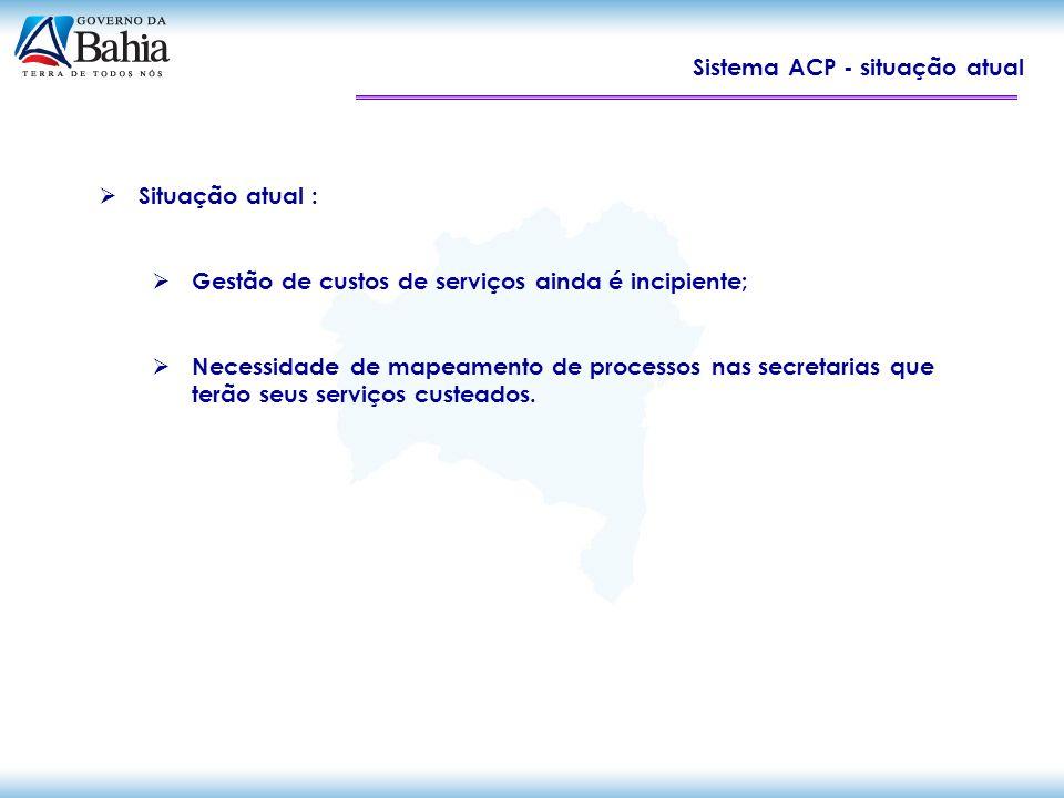 Sistema ACP - situação atual Situação atual : Gestão de custos de serviços ainda é incipiente; Necessidade de mapeamento de processos nas secretarias