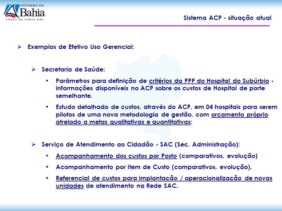 Sistema ACP - situação atual Exemplos de Efetivo Uso Gerencial: Secretaria de Saúde: Parâmetros para definição de critérios da PPP do Hospital do Subú
