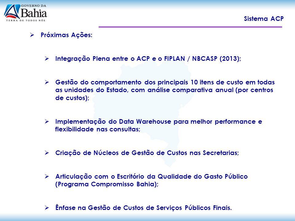Sistema ACP Próximas Ações: Integração Plena entre o ACP e o FIPLAN / NBCASP (2013); Gestão do comportamento dos principais 10 itens de custo em todas